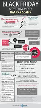 infografía cuidado con los ataques y estafas relacionados al black friday y cyber monday