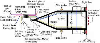 blog how to add a reverse led light to your 4x4 Trailer Backup Lights Wiring Diagram this image is from an article on etrailer com that can help you identify the reverse light power line in your trailer wiring, and then you can use that to trailer backup lights wiring diagram