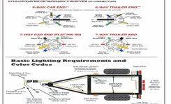 tag dryer wiring diagram tag schematic diagram haier dryer 4 pin connector wiring diagram to trailer 6y way wirinig image