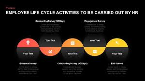 Hr Activities Employee Life Cycle Powerpoint Template