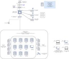 home network diagram homelab home networking guide at Home Security Network Diagram