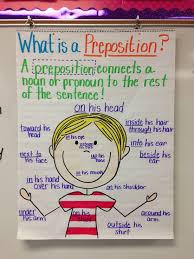 Preposition Chart For Kids Anchor Chart Preposition Pin It Like Image Writing