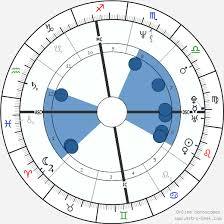 Whitney Houston Birth Chart Horoscope Date Of Birth Astro