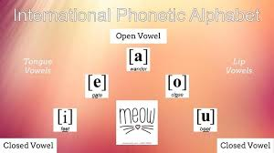 This book is a comprehensive guide to the international phonetic alphabet, widely used for over a century to transcribe the sounds of languages. Ipa International Phonetic Alphabet Tc West Ms Choirs