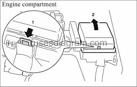 fuse box chrysler sebring  fuse box diagram
