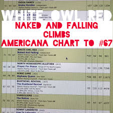Naked And Falling 67 On The Americana Music Association