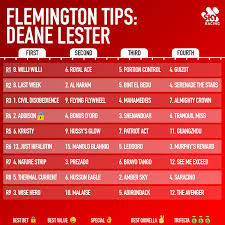 "Sky Racing on Twitter: ""Nine races from #Flemington today with the first  getting underway at 1:00pm! Check out the tips by form expert Deane Lester!  Fields & Form: https://t.co/aVrvvdivdZ #SkyTips… https://t.co/gs4QL1qUTQ"""