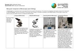 Types Of Microscopes Chart Comparison Of Microscopes Answers