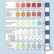 Pool Test Strips 5 Pad Precision Laboratories