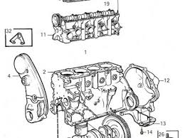 hhr stereo wiring diagram hhr wiring diagrams engine diagram for off centre engine mounts volvo 240 450x335 hhr stereo