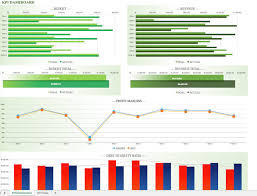 Kpi Chart Template 33 Excel Templates For Business To Improve Your Efficiency