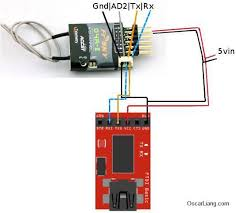 flash frsky x4r sb d4r ii receiver firmware oscar liang flash frsky rx firmware d4r ii ftdi adapter