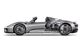 pure energy the 918 spyder the latest porsche models a petrol engine are designed to operate on fuels an ethanol content of up to 10 % you can obtain further information