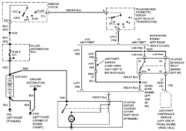 ford thunderbird 97 starting circuit and schematic diagram