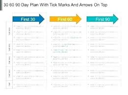 90 Day Plan Template Bookmylook Co