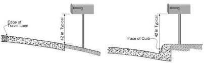 mailbox dimensions. Height Of Mailbox (click In Image To See Full-size Image) Dimensions