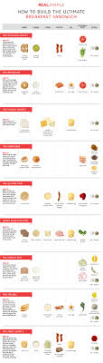 Sandwich Chart Breakfast Sandwich Recipes For Every Taste Real Simple