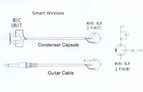 plug in wiring diagram how to connect speakers on wiring library rca to speaker diagram simple electrical wiring diagram rca to usb wire diagram rca to speaker