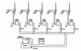 wind turbine wiring diagram wind turbine wiring diagram wind image wiring diagram home wind turbine wiring diagram wiring diagram on