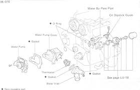 how to do the sw20 3s gte timing belt water pump diagram