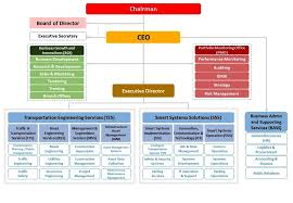 Organization Chart Tatweer For Traffic Assets System