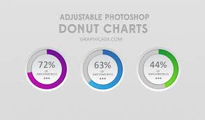 How To Make A Donut Chart Create An Adjustable Donut Chart In Photoshop Graphicadi