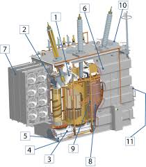 power transformer design spx's electrical transformer design is Standard Power Transformer Connection Diagram cutaway showing transformer quality Single Phase Transformer Wiring Connections