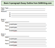 basic paragraph essay sawriting this paper demonstrates how all the elements of a 5 paragraph essay fit together