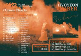 Electronic Charts Uk Hyu