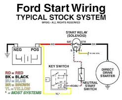 universal starter switch wiring diagram new wiring diagram john info photos · universal starter switch wiring diagram nice solenoid switch wiring diagram file wire2jpg electrical 5 post relay