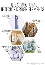 ... Trend Elements Of Interior Design Basic Elements Of Interior Design Key  And Principles ...