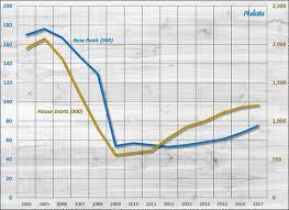Money Pool Chart Waveline 66
