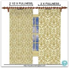 Drapery Fullness Chart A Guide On How To Calculate Yardage For Curtains Curtains