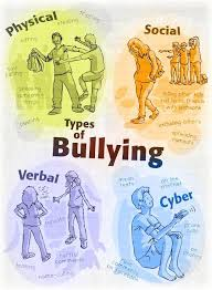 teach your students about the four different types of bullying teach your students about the four different types of bullying