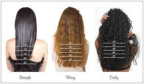 Weave Length Chart And Height Explanatory Curly Weave Length Chart 2019