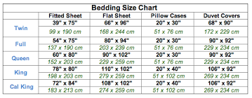linen sizes chart - Chart.g-c.co & linen sizes chart Adamdwight.com