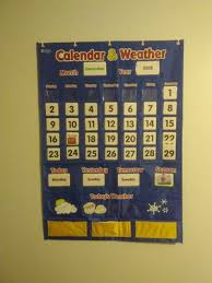 Learning Resources Birthday Pocket Chart Learning Resources Calendar And Weather Pocket Chart