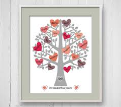 unique th wedding anniversary gift ideas b in images collection m with top th wedding anniversary
