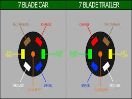 trailer wiring diagram 7 pin articles and images automotive 7 blade trailer plug wiring diagram at 7 Pin Trailer Schematic