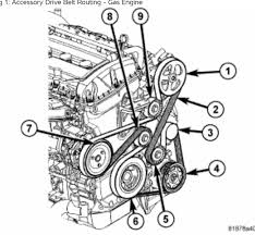 chevy 2 4 engine serpentine belt diagram wiring diagram local dodge 2 4 dohc engine diagram data diagram schematic chevy 2 4 engine serpentine belt diagram