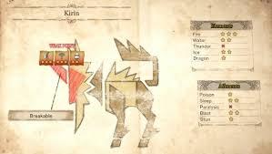 Kirin Monster Hunter World Wiki