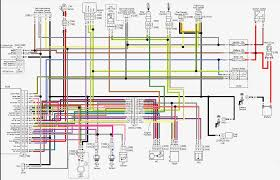 modern 1999 sportster wiring diagram pictures electrical diagram sportster wiring diagram chopcult 99 sportster wiring diagram example electrical wiring diagram \u2022