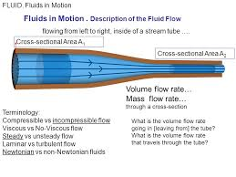 description of the fluid flow