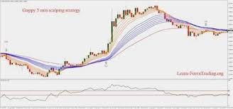 Forex Glory Forex 500 Plus Forex Easy Strategy Live