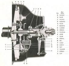 willys jeep parts diagrams illustrations from midwest jeep willys clutch assembly 4 cylinder engines