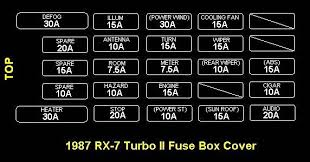 i need series 4 rx7 fuse box cover diagram, help! resolved ausrotary fuse box help desk re i need series 4 rx7 fuse box cover diagram, help! resolved