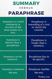 summarizing and paraphrasing com we bear that in mind summarizing and paraphrasing every time we hire essay writers to join the expert team