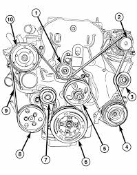 2014 jeep patriot 2 4 engine diagram wiring diagram 2014 jeep patriot 2 4 engine diagram wiring diagram library2014 jeep patriot 2 4 engine diagram