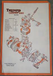 royal enfield bullet wiring diagram images wallcharts posters for bsa triumph and royal enfield
