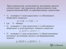 Презентация на тему АНАЛИЗ ФИНАНСОВОЙ УСТОЙЧИВОСТИ И  6 Трем показателям достаточности